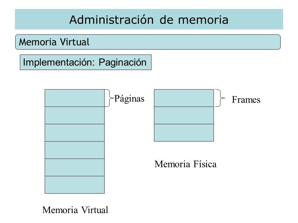 Administración de memoria Memoria Virtual Implementación: Paginación Memoria Física Memoria Virtual Páginas Frames