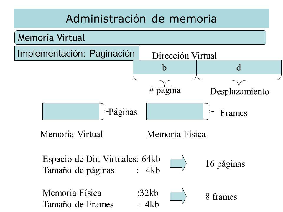 Administración de memoria Memoria Virtual Implementación: Paginación Memoria FísicaMemoria Virtual Páginas Frames Espacio de Dir. Virtuales: 64kb Tama