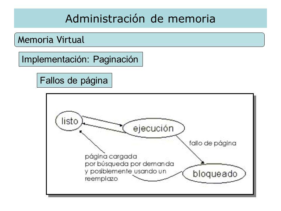 Administración de memoria Memoria Virtual Implementación: Paginación Fallos de página