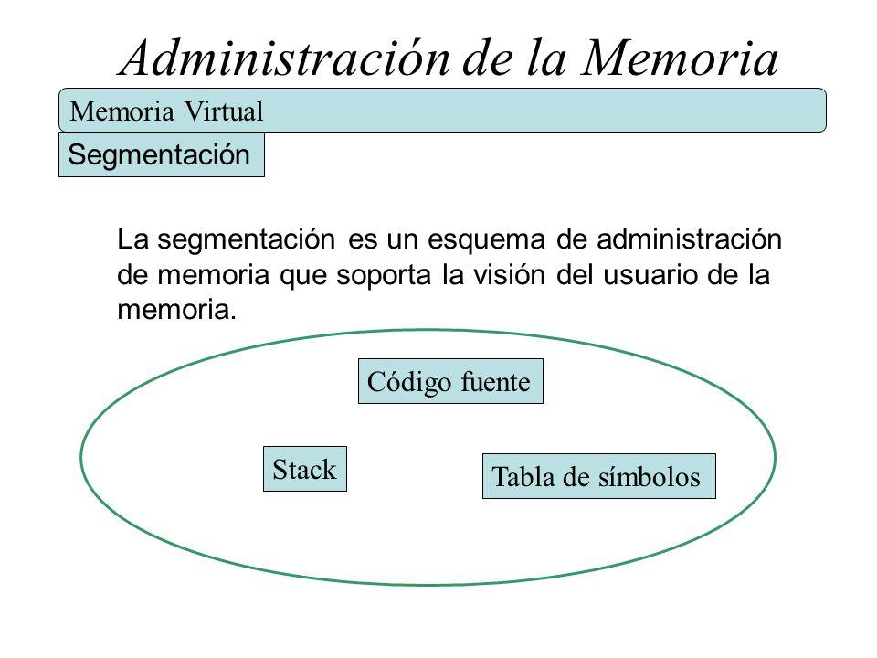 Administración de la Memoria Memoria Virtual Segmentación La segmentación es un esquema de administración de memoria que soporta la visión del usuario