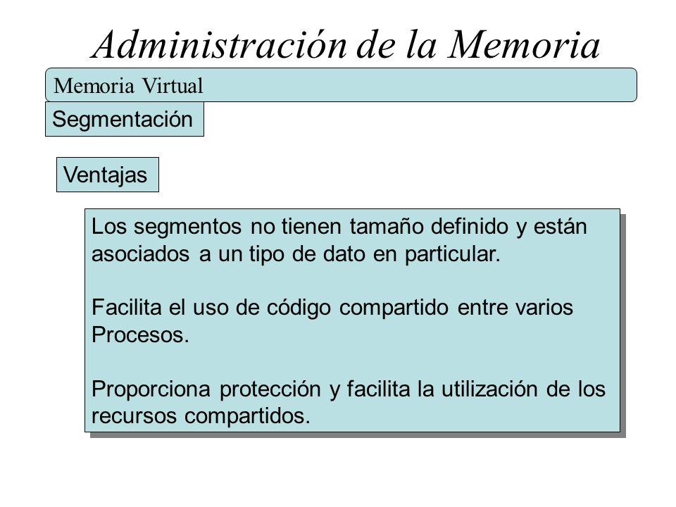 Administración de la Memoria Memoria Virtual Segmentación Ventajas Los segmentos no tienen tamaño definido y están asociados a un tipo de dato en part