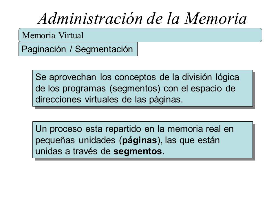 Administración de la Memoria Memoria Virtual Paginación / Segmentación Se aprovechan los conceptos de la división lógica de los programas (segmentos)
