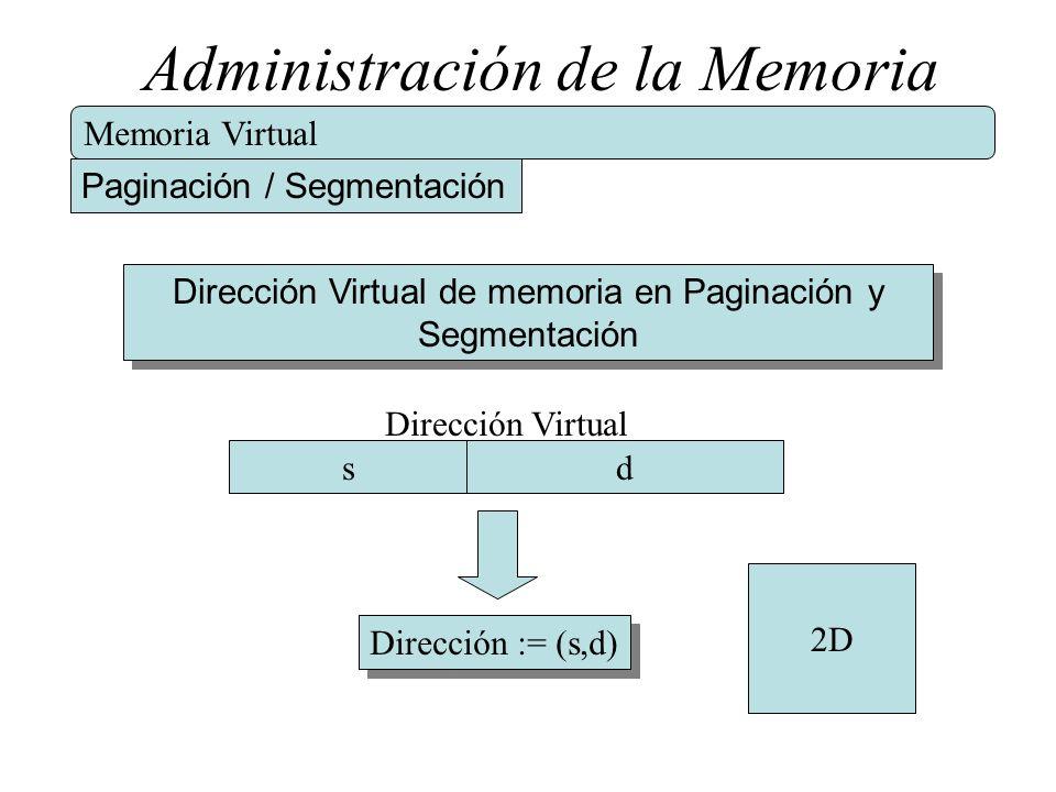 Administración de la Memoria Memoria Virtual Paginación / Segmentación Dirección Virtual de memoria en Paginación y Segmentación Dirección Virtual sd