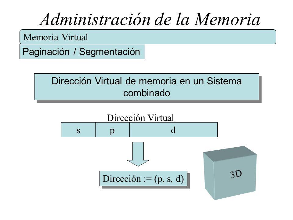 Administración de la Memoria Memoria Virtual Paginación / Segmentación Dirección Virtual de memoria en un Sistema combinado Dirección Virtual pd Direc
