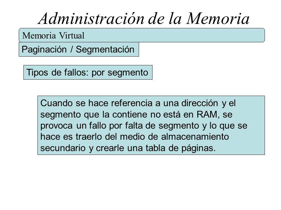 Administración de la Memoria Memoria Virtual Paginación / Segmentación Tipos de fallos: por segmento Cuando se hace referencia a una dirección y el se
