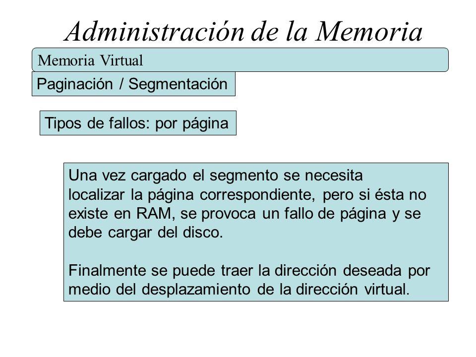 Administración de la Memoria Memoria Virtual Paginación / Segmentación Tipos de fallos: por página Una vez cargado el segmento se necesita localizar l