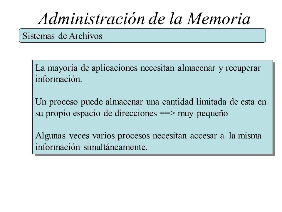 Administración de la Memoria Sistemas de Archivos La mayoría de aplicaciones necesitan almacenar y recuperar información. Un proceso puede almacenar u