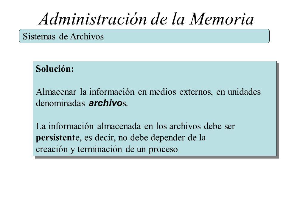 Administración de la Memoria Sistemas de Archivos Solución: Almacenar la información en medios externos, en unidades denominadas archivo s. La informa
