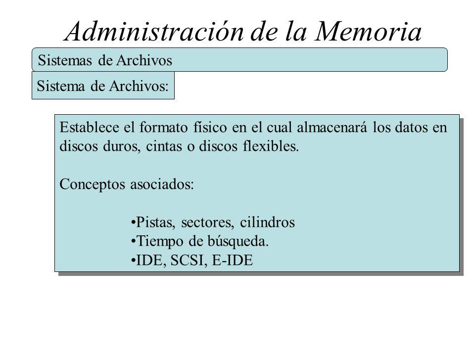 Administración de la Memoria Sistemas de Archivos Establece el formato físico en el cual almacenará los datos en discos duros, cintas o discos flexibl