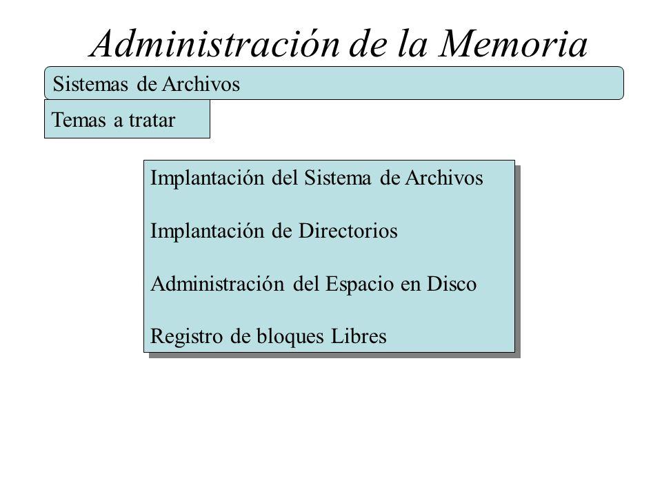 Administración de la Memoria Sistemas de Archivos Implantación del Sistema de Archivos Implantación de Directorios Administración del Espacio en Disco