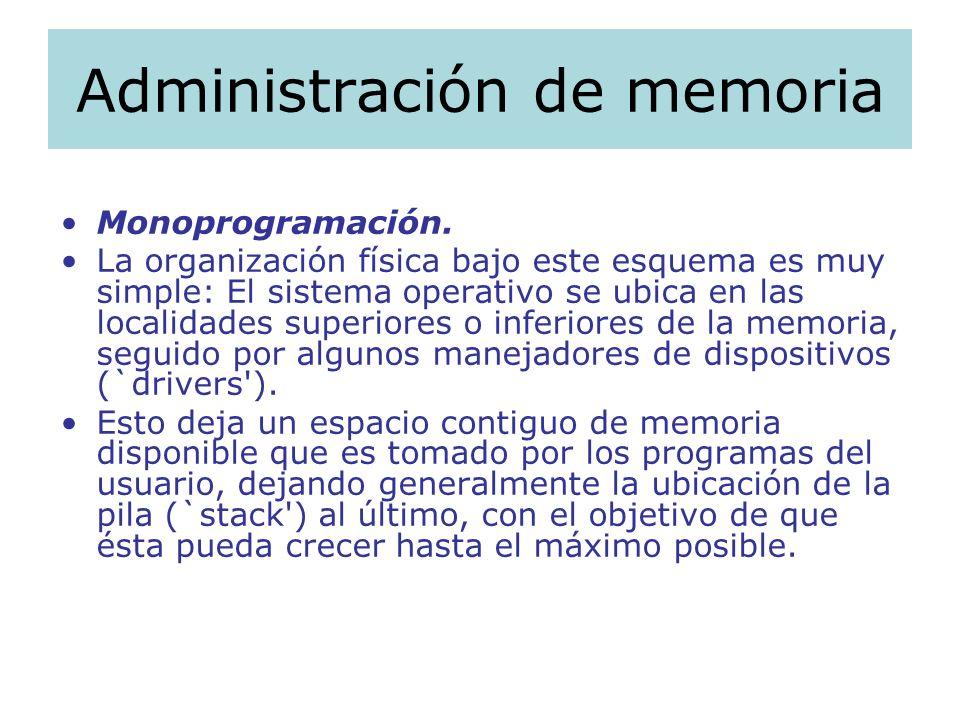 Administración de memoria Monoprogramación. La organización física bajo este esquema es muy simple: El sistema operativo se ubica en las localidades s