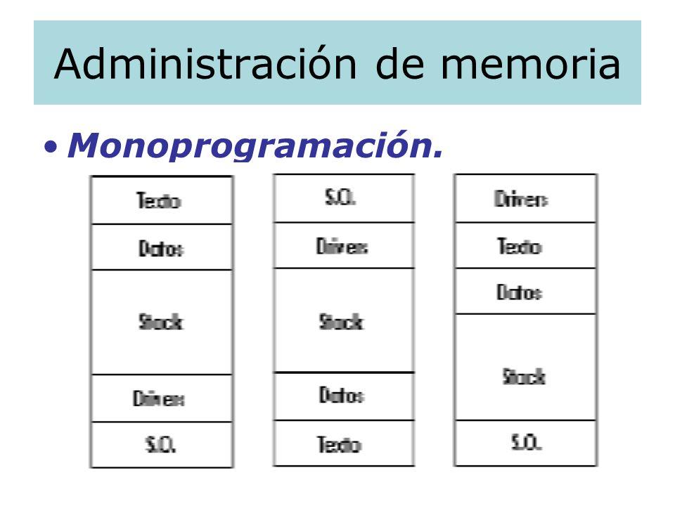Administración de memoria Multiprogramación en memoria real.