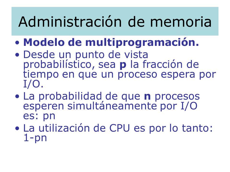 Administración de memoria Modelo de multiprogramación. Desde un punto de vista probabilístico, sea p la fracción de tiempo en que un proceso espera po