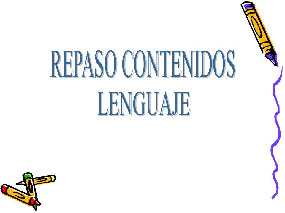 Expresión Oral: Diálogo Oral.