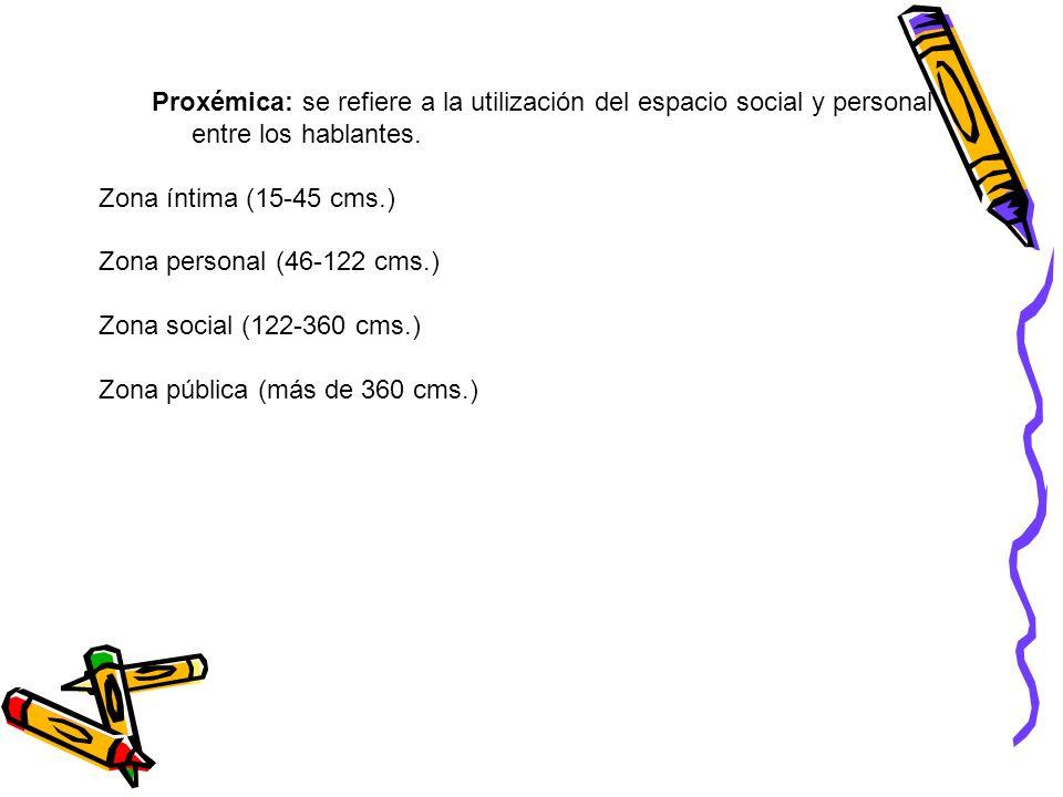 Proxémica: se refiere a la utilización del espacio social y personal entre los hablantes. Zona íntima (15-45 cms.) Zona personal (46-122 cms.) Zona so