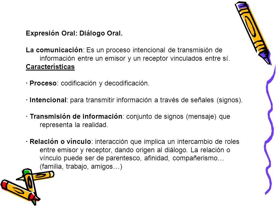 Expresión Oral: Diálogo Oral. La comunicación: Es un proceso intencional de transmisión de información entre un emisor y un receptor vinculados entre
