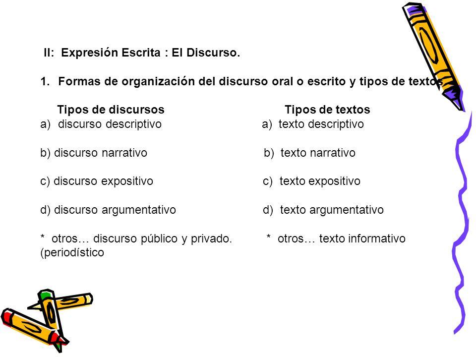 II: Expresión Escrita : El Discurso. 1.Formas de organización del discurso oral o escrito y tipos de textos. Tipos de discursos Tipos de textos a)disc