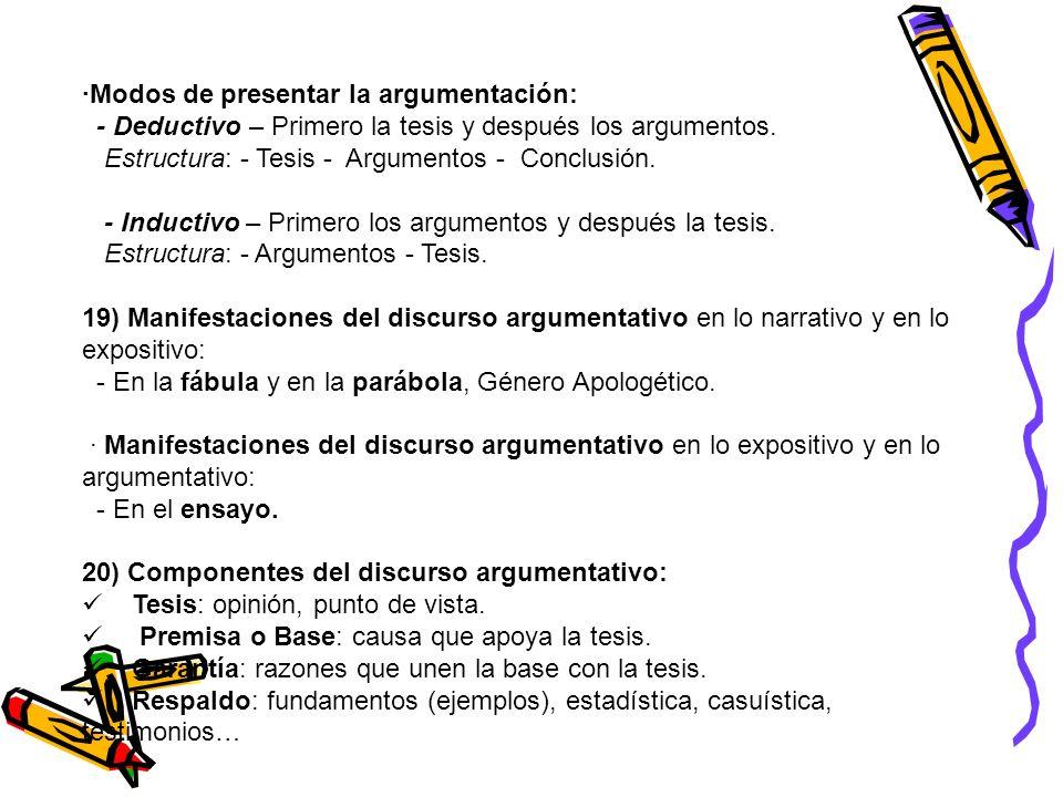 ·Modos de presentar la argumentación: - Deductivo – Primero la tesis y después los argumentos. Estructura: - Tesis - Argumentos - Conclusión. - Induct