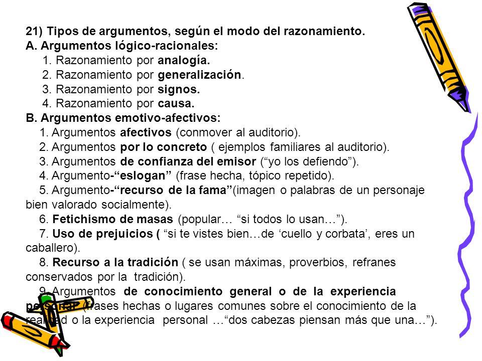 21) Tipos de argumentos, según el modo del razonamiento. A. Argumentos lógico-racionales: 1. Razonamiento por analogía. 2. Razonamiento por generaliza
