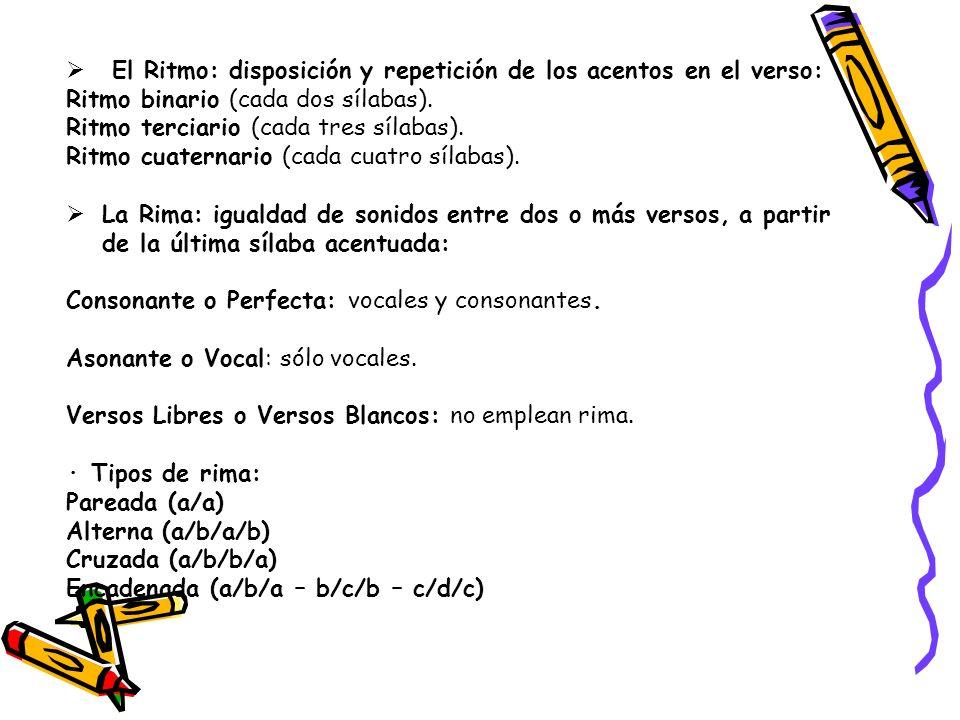 El Ritmo: disposición y repetición de los acentos en el verso: Ritmo binario (cada dos sílabas). Ritmo terciario (cada tres sílabas). Ritmo cuaternari