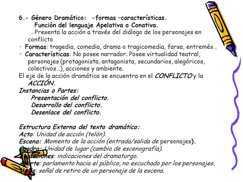 6.- Género Dramático: -formas –características. Función del lenguaje Apelativa o Conativa.. Presenta la acción a través del diálogo de los personajes