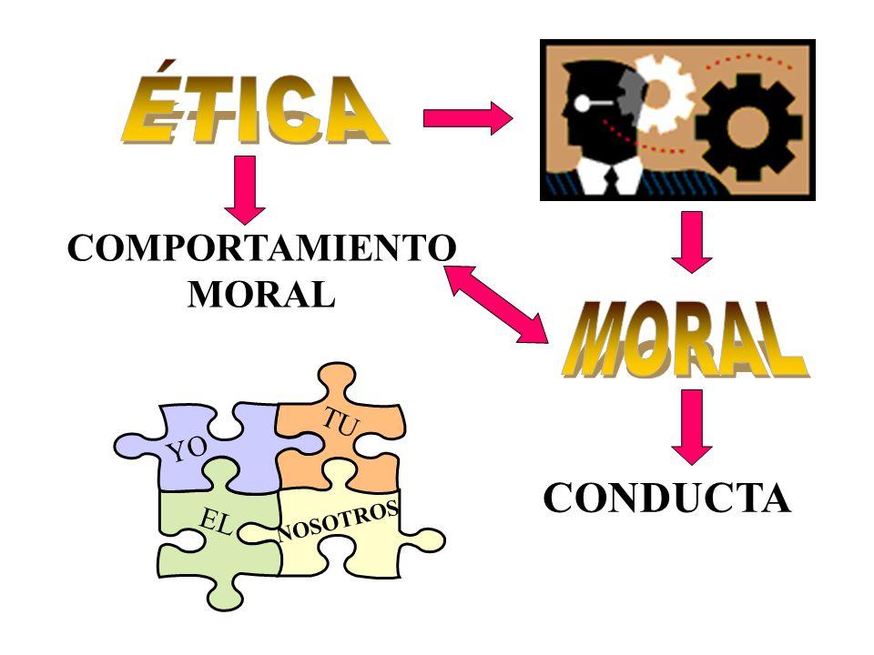 COMPORTAMIENTO MORAL CONDUCTA YO TU EL NOSOTROS