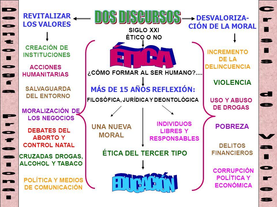 CURRÍCULA FLEXIBLE APRENDIZAJE INTEGRAL ÁREAS SOCIO- CULTURALES VALORES Y CULTURA ASIGNATURAS METODOLOGÍA FILOSOFÍA CULTURA AMBIENTAL LECTURA Y REDACCIÓN DERECHOS HUMANOS ESTUDIANTE PERSONALIDAD PERTINENCIA IDENTIDAD DESARROLLO ¿CUÁL O CÓMO ES LA ÉTICA DEL ESTUDIANTE QUE DEBE RENDIR CUENTAS DIARIAMENTE A LA SOCIEDAD.