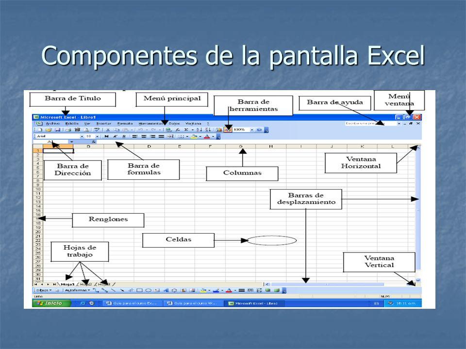 Componentes de la pantalla Excel