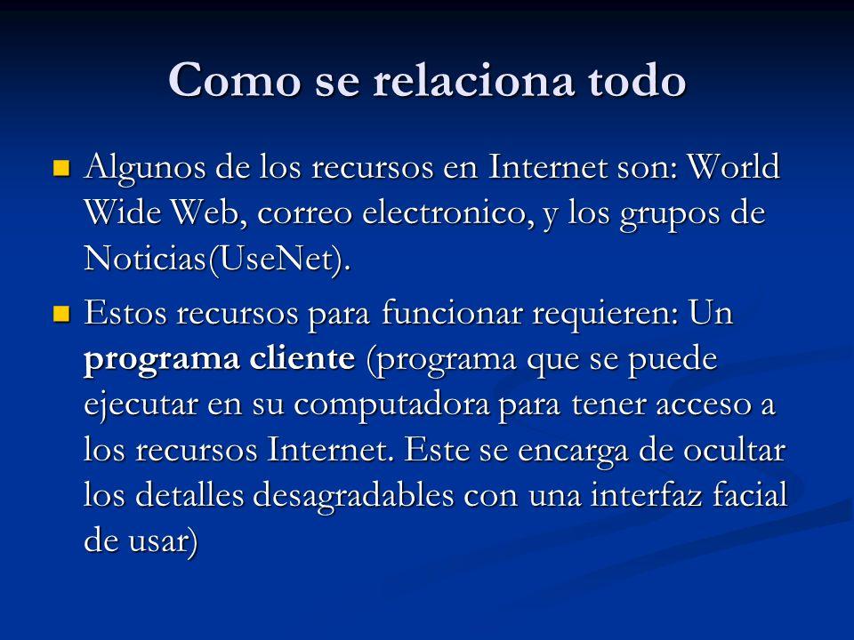Como se relaciona todo Algunos de los recursos en Internet son: World Wide Web, correo electronico, y los grupos de Noticias(UseNet).
