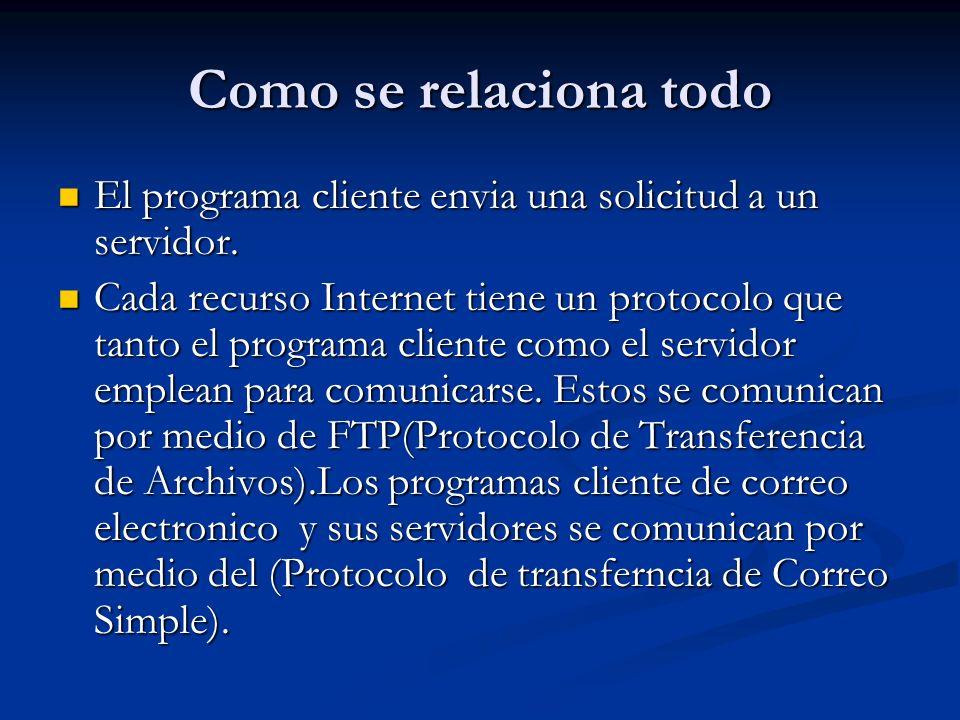 Como se relaciona todo El programa cliente envia una solicitud a un servidor.
