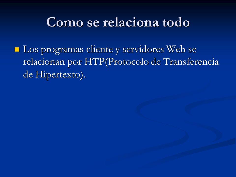 Como se relaciona todo Los programas cliente y servidores Web se relacionan por HTP(Protocolo de Transferencia de Hipertexto).