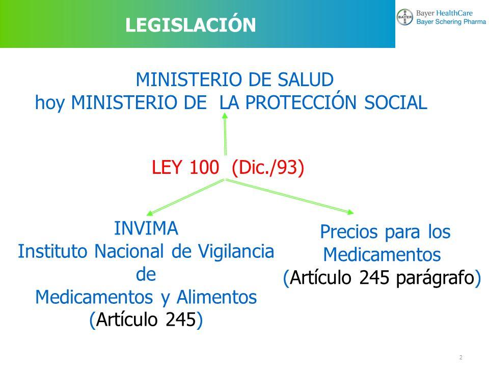 3 LEGISLACIÓN DE LOS MEDICAMENTOS DECRETO 677 (26 de abril de 1.995) DECRETO 677 (26 de abril de 1.995) Reglamento sobre: Buenas Practicas de Manufactura Registro Sanitario Vigilancia Sanitaria.