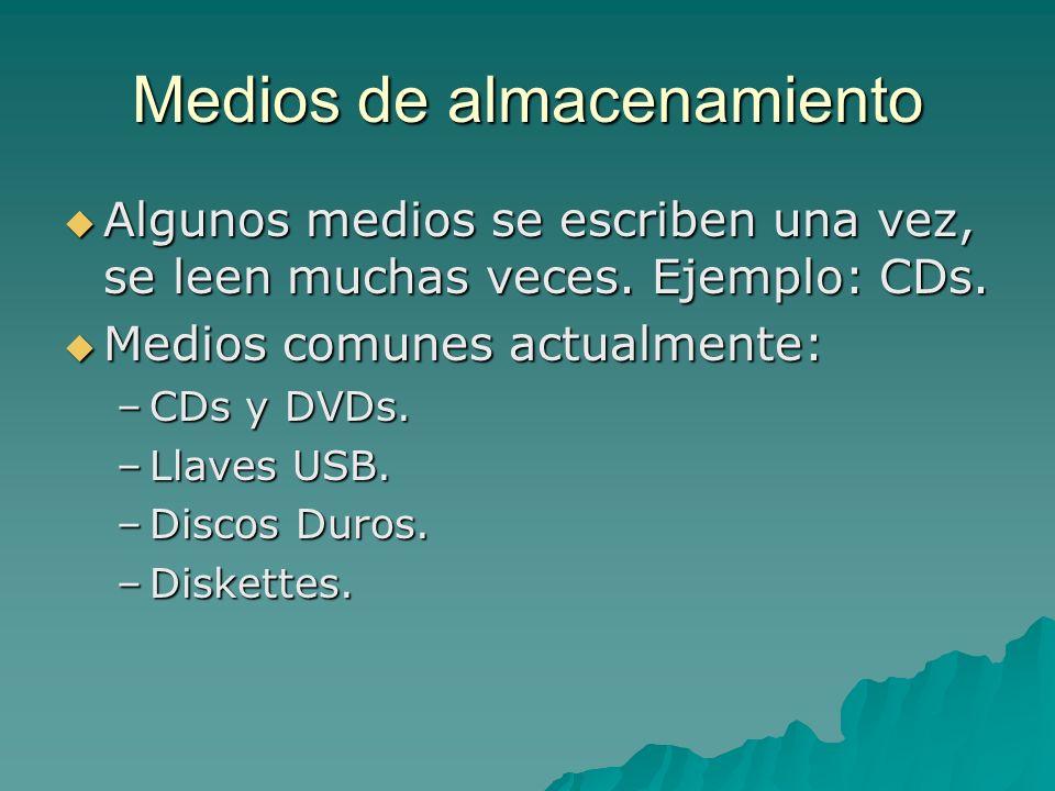 Medios de almacenamiento Algunos medios se escriben una vez, se leen muchas veces. Ejemplo: CDs. Algunos medios se escriben una vez, se leen muchas ve