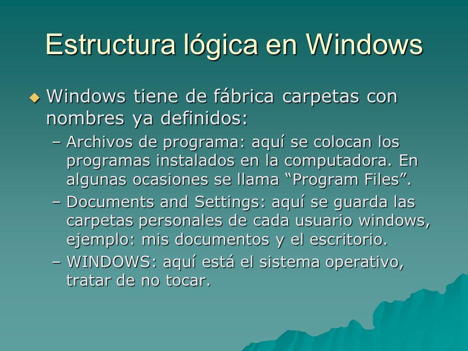 Estructura lógica en Windows Windows tiene de fábrica carpetas con nombres ya definidos: Windows tiene de fábrica carpetas con nombres ya definidos: –
