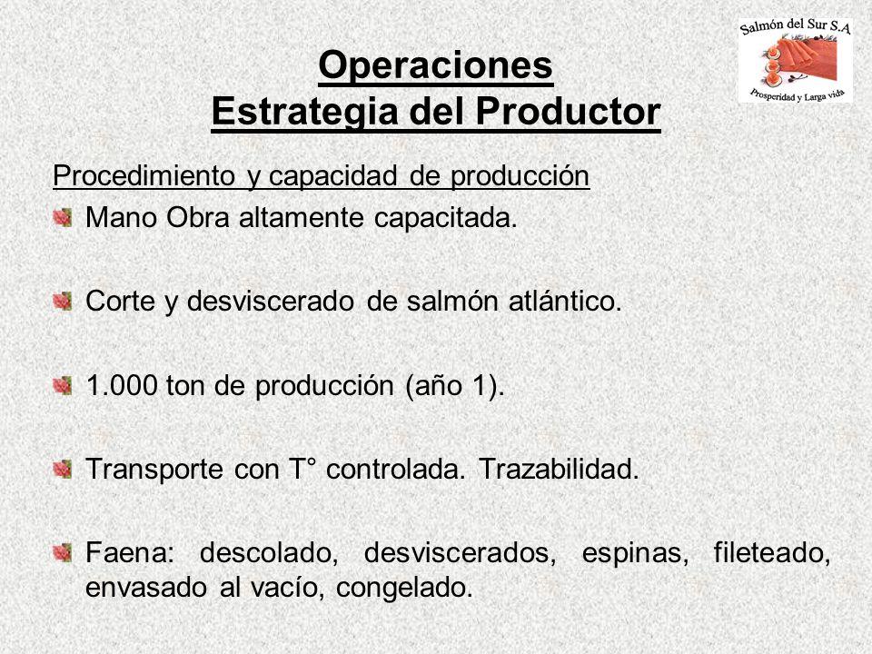 Operaciones Estrategia del Productor Procedimiento y capacidad de producción Mano Obra altamente capacitada. Corte y desviscerado de salmón atlántico.