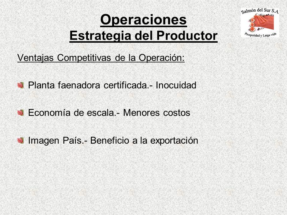 Operaciones Estrategia del Productor Ventajas Competitivas de la Operación: Planta faenadora certificada.- Inocuidad Economía de escala.- Menores cost