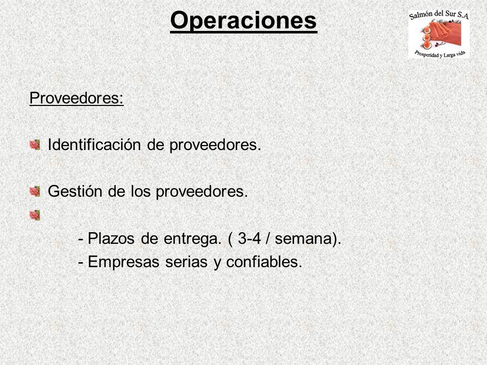 Operaciones Proveedores: Identificación de proveedores. Gestión de los proveedores. - Plazos de entrega. ( 3-4 / semana). - Empresas serias y confiabl
