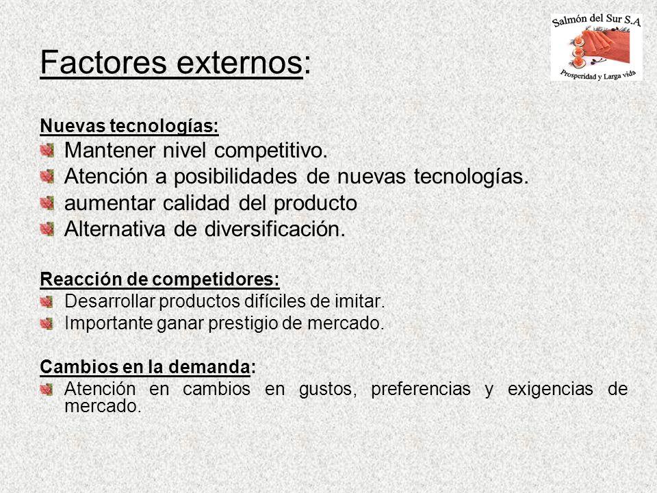 Nuevas tecnologías: Mantener nivel competitivo. Atención a posibilidades de nuevas tecnologías. aumentar calidad del producto Alternativa de diversifi