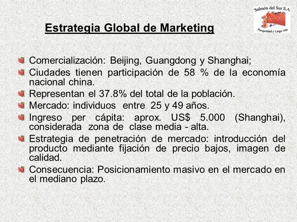 Estrategia Global de Marketing Comercialización: Beijing, Guangdong y Shanghai; Ciudades tienen participación de 58 % de la economía nacional china. R
