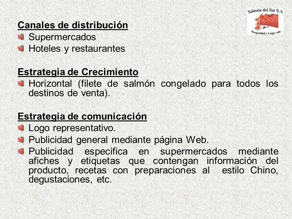Canales de distribución Supermercados Hoteles y restaurantes Estrategia de Crecimiento Horizontal (filete de salmón congelado para todos los destinos