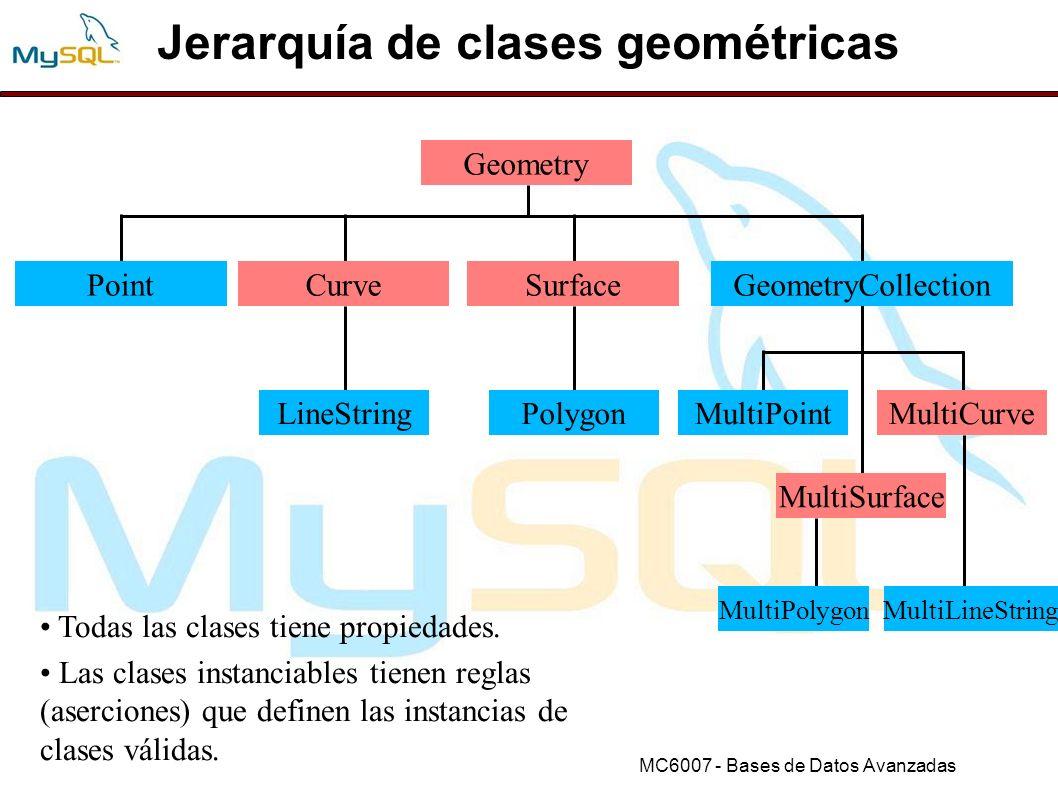 MC6007 - Bases de Datos Avanzadas Bases de datos con capacidades espaciales MySQL provee una forma estándar de crear columnas espaciales para tipos geométricos.