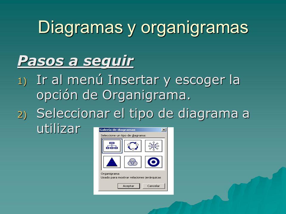 Diagramas y organigramas Pasos a seguir 1) Ir al menú Insertar y escoger la opción de Organigrama. 2) Seleccionar el tipo de diagrama a utilizar