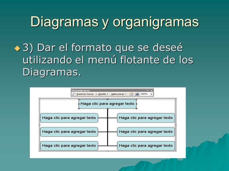 Diagramas y organigramas 3) Dar el formato que se deseé utilizando el menú flotante de los Diagramas. 3) Dar el formato que se deseé utilizando el men
