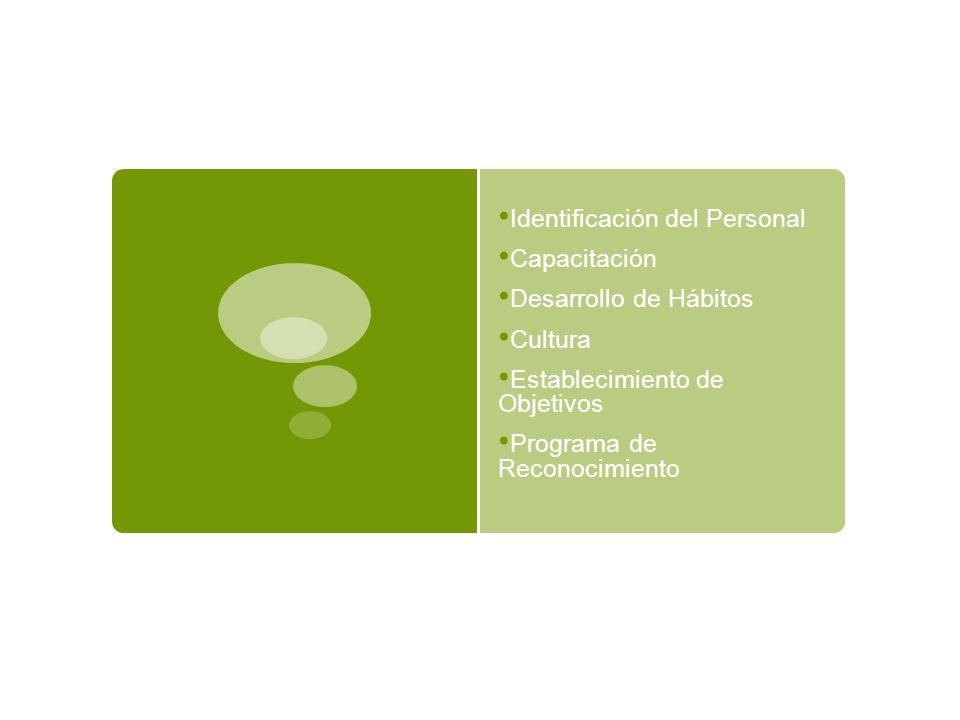 Identificación del Personal Capacitación Desarrollo de Hábitos Cultura Establecimiento de Objetivos Programa de Reconocimiento