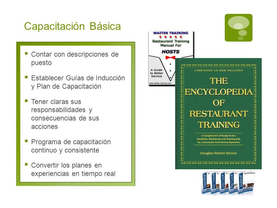 Capacitación Básica Contar con descripciones de puesto Establecer Guías de Inducción y Plan de Capacitación Tener claras sus responsabilidades y conse