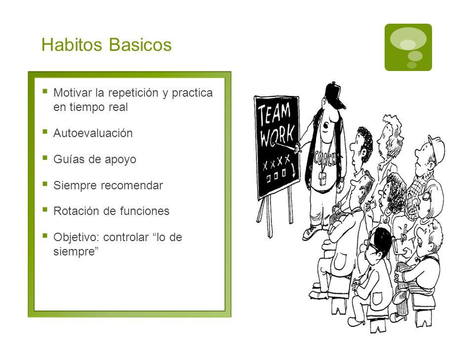 Habitos Basicos Motivar la repetición y practica en tiempo real Autoevaluación Guías de apoyo Siempre recomendar Rotación de funciones Objetivo: contr