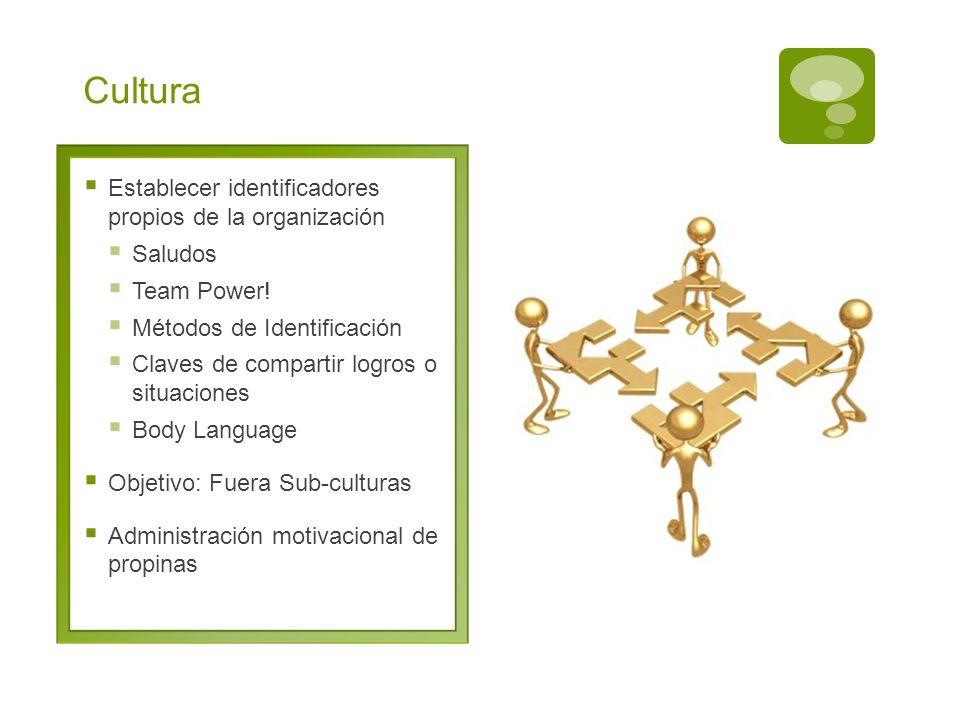 Cultura Establecer identificadores propios de la organización Saludos Team Power! Métodos de Identificación Claves de compartir logros o situaciones B