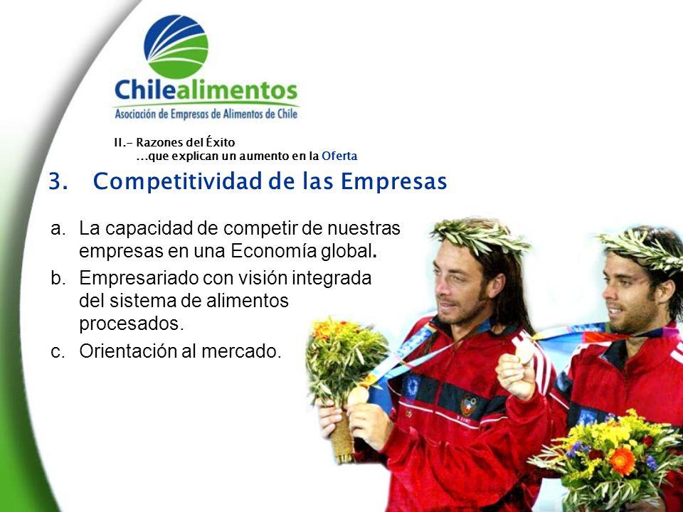 a.La capacidad de competir de nuestras empresas en una Economía global.