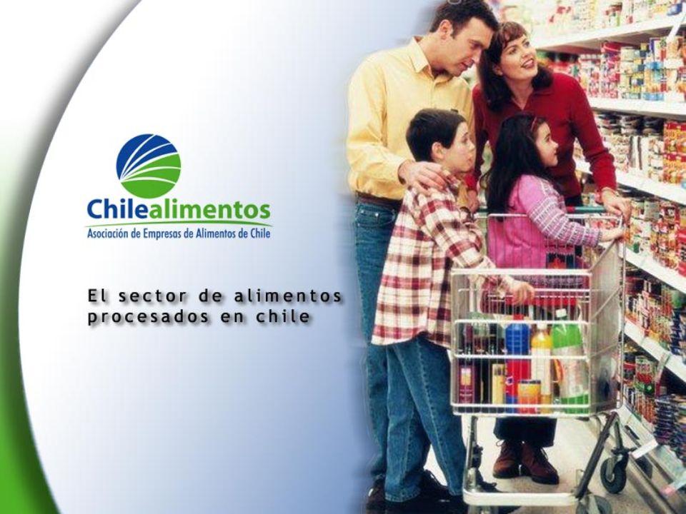 INDICE I.La Industria de Alimentos Procesados en Chile II.