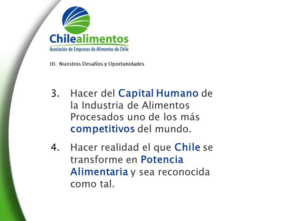 3.Hacer del Capital Humano de la Industria de Alimentos Procesados uno de los más competitivos del mundo.